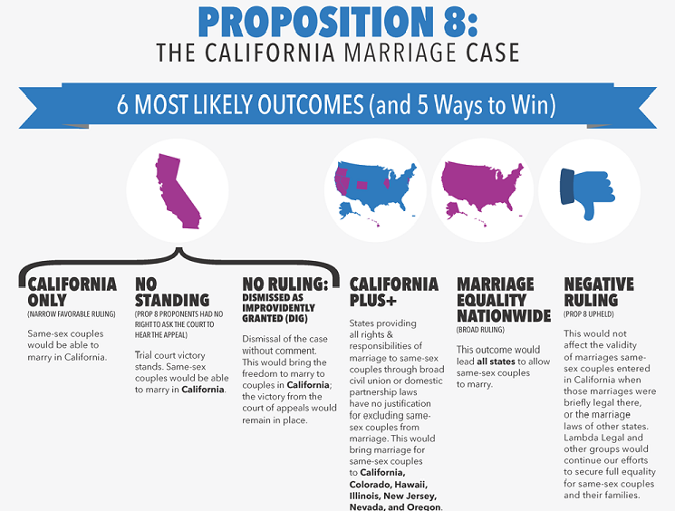 Handy Guides To The Upcoming Supreme Court Decisions | Truth